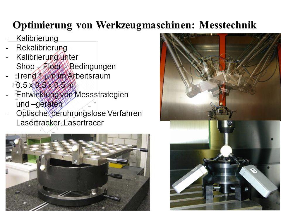 Optimierung von Werkzeugmaschinen: Messtechnik