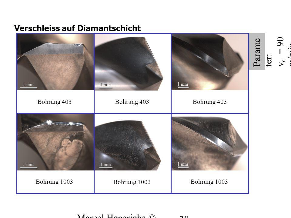 Verschleiss auf Diamantschicht
