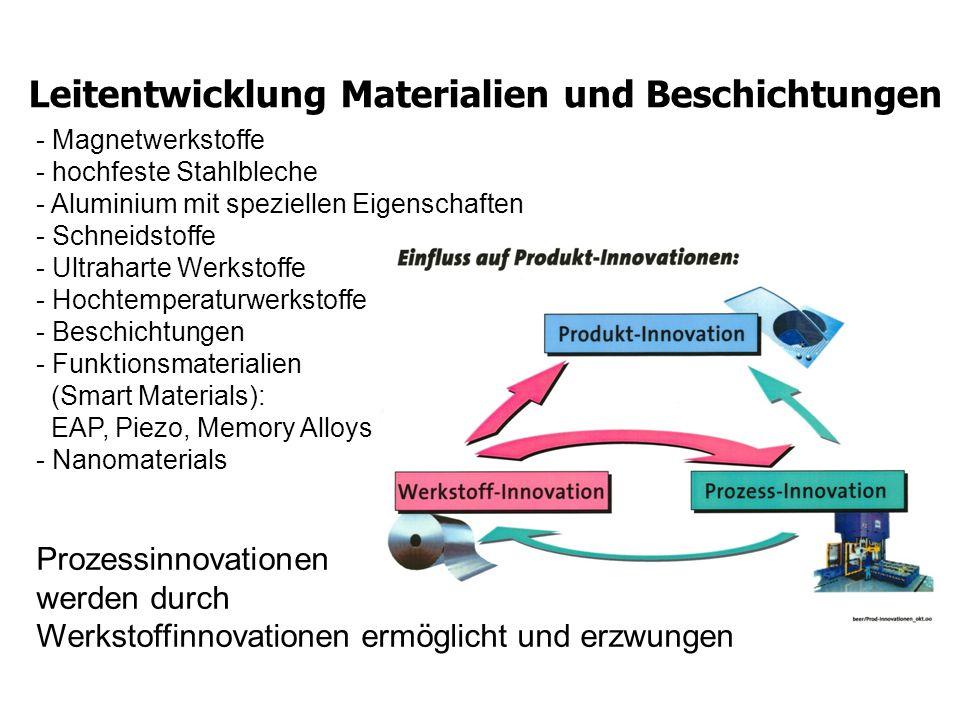Leitentwicklung Materialien und Beschichtungen