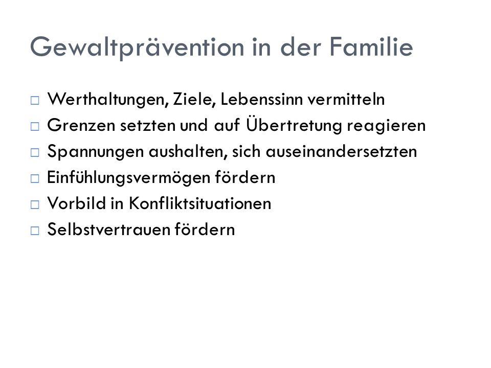 Gewaltprävention in der Familie