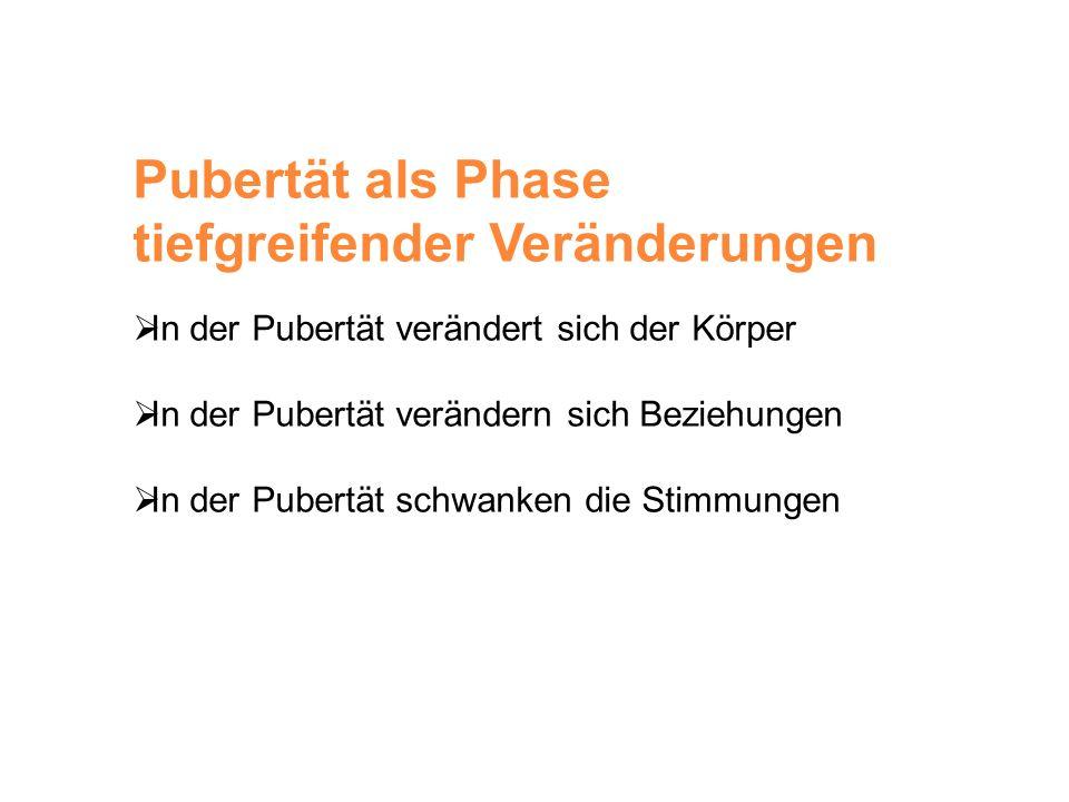 Pubertät als Phase tiefgreifender Veränderungen