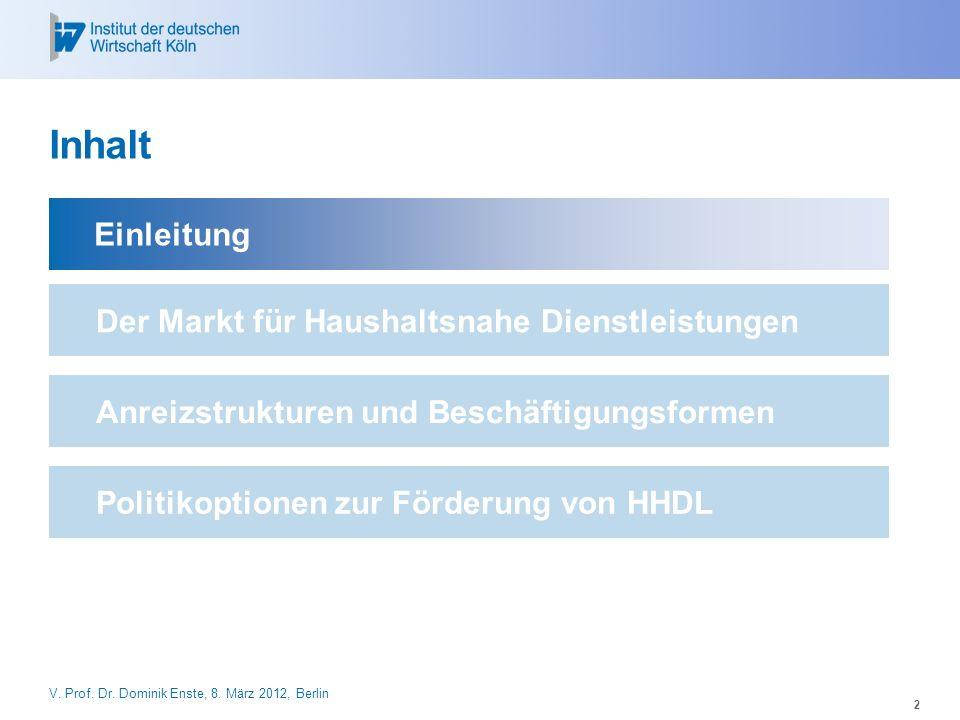 Inhalt Der Markt für Haushaltsnahe Dienstleistungen