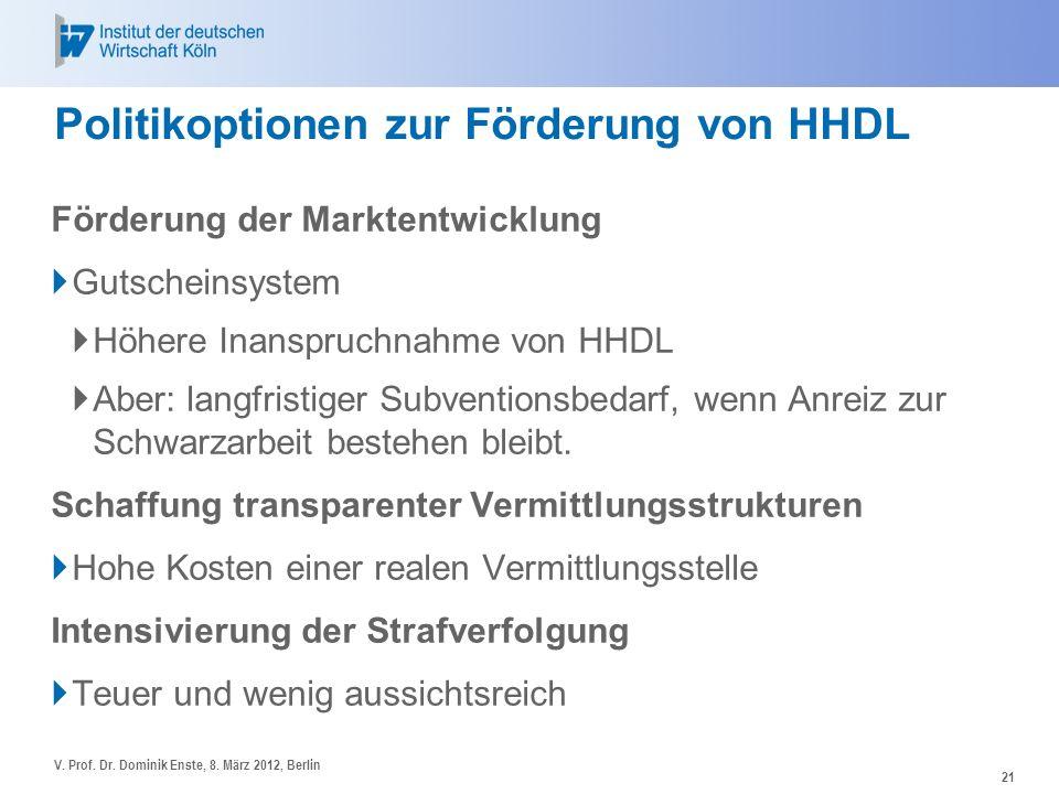 Politikoptionen zur Förderung von HHDL