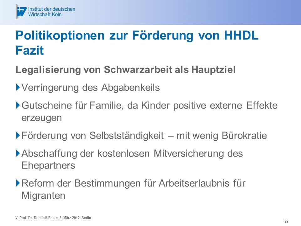 Politikoptionen zur Förderung von HHDL Fazit