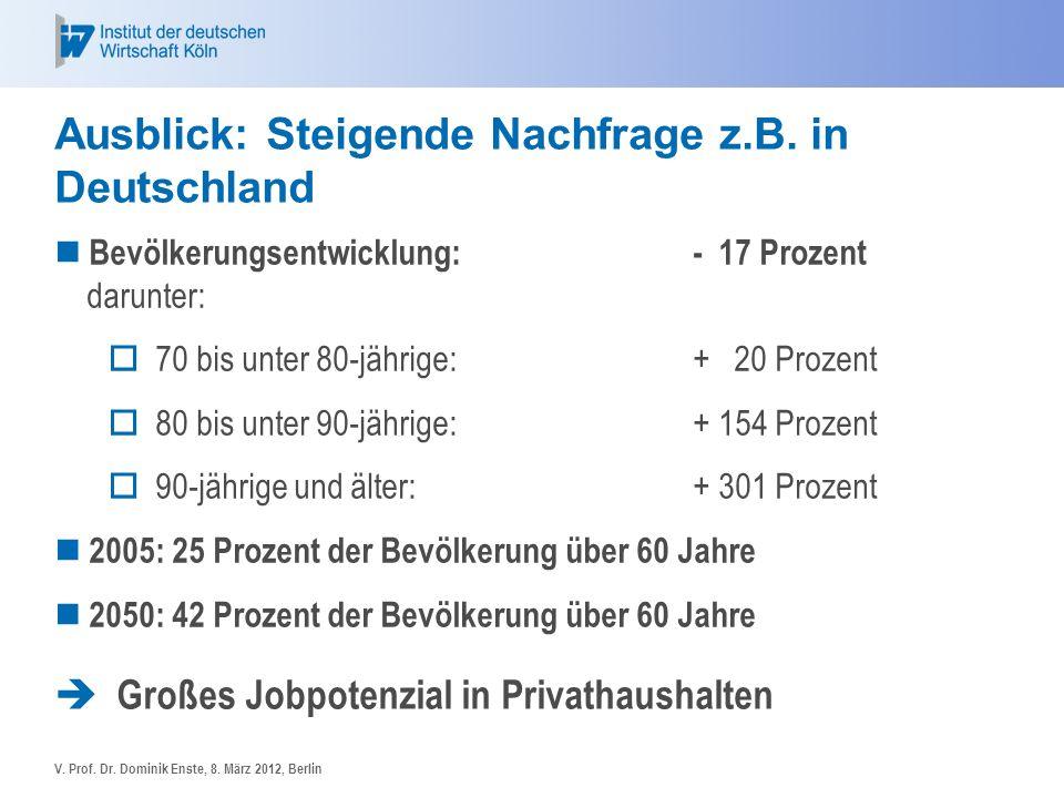 Ausblick: Steigende Nachfrage z.B. in Deutschland