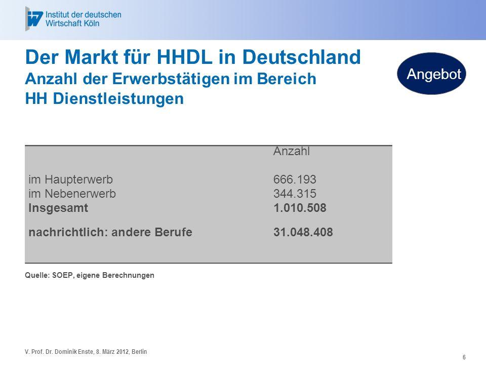 28.03.2017 Der Markt für HHDL in Deutschland Anzahl der Erwerbstätigen im Bereich HH Dienstleistungen.