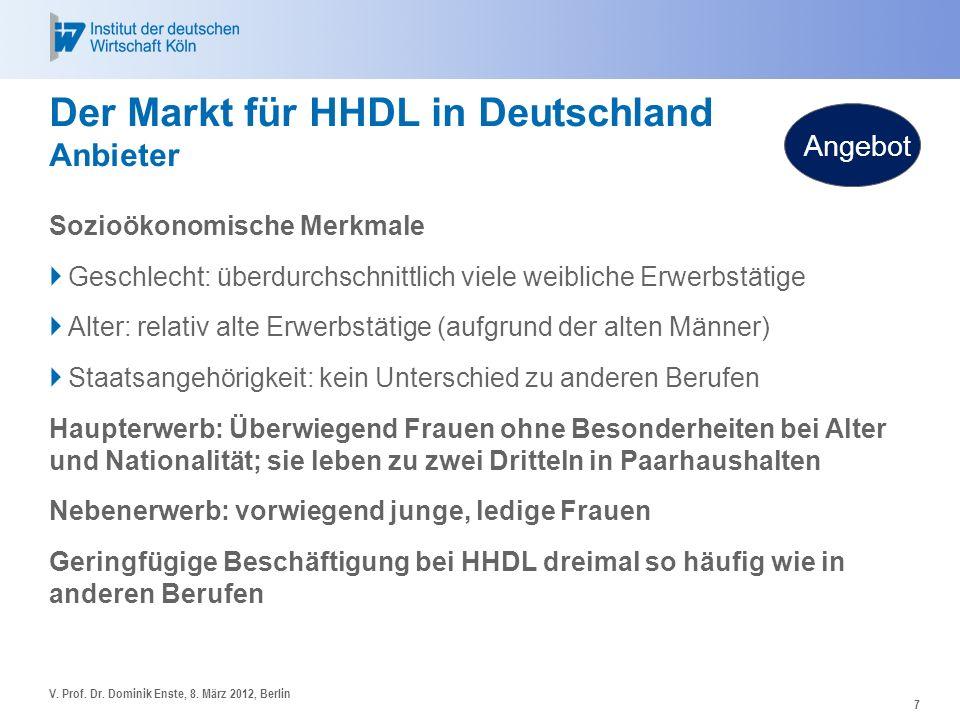 Der Markt für HHDL in Deutschland Anbieter