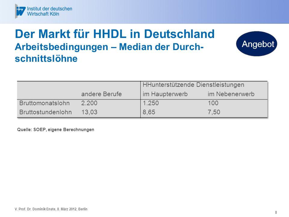 28.03.2017 Der Markt für HHDL in Deutschland Arbeitsbedingungen – Median der Durch- schnittslöhne. Angebot.