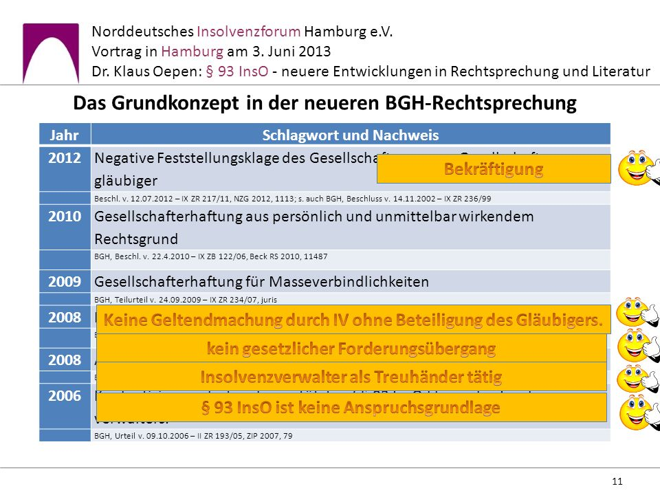 Das Grundkonzept in der neueren BGH-Rechtsprechung