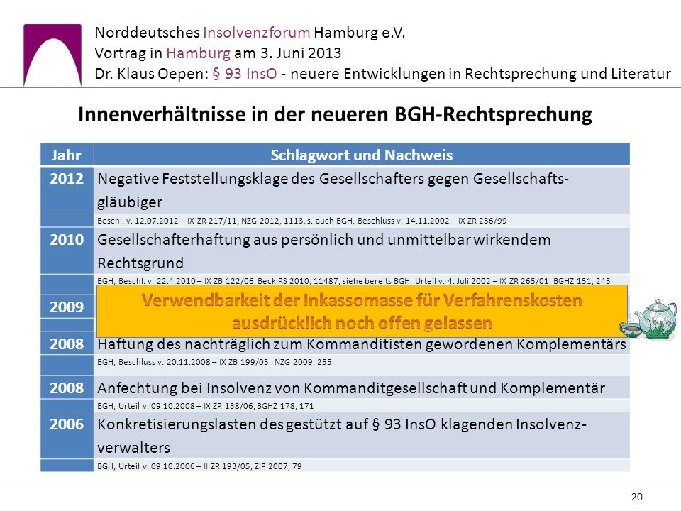 Innenverhältnisse in der neueren BGH-Rechtsprechung