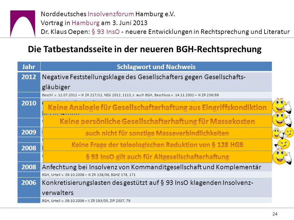 Die Tatbestandsseite in der neueren BGH-Rechtsprechung