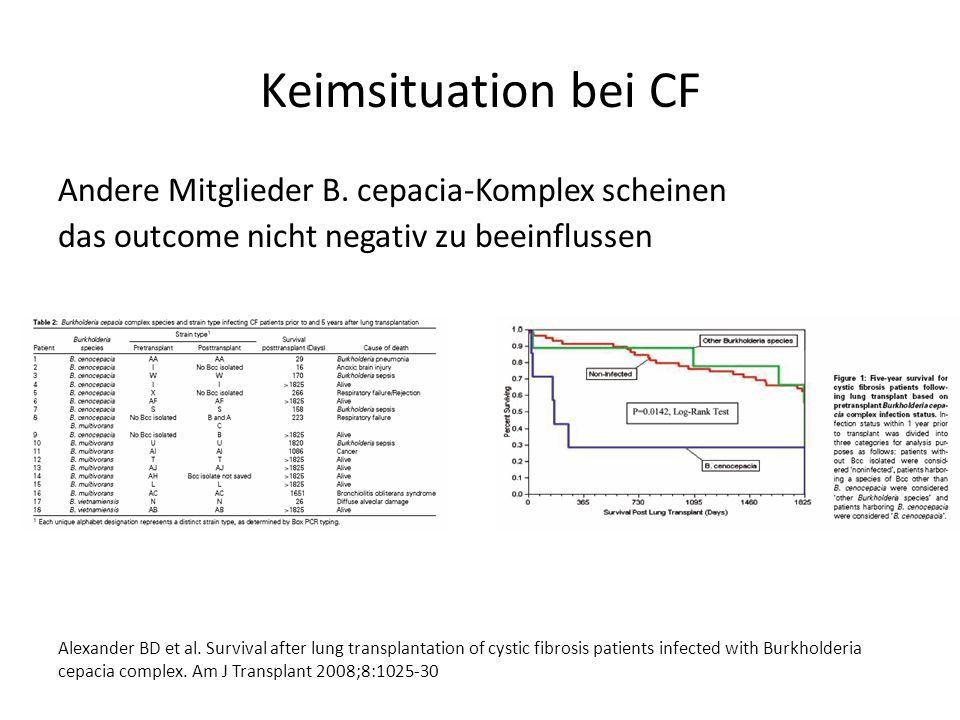 Keimsituation bei CF Andere Mitglieder B. cepacia-Komplex scheinen