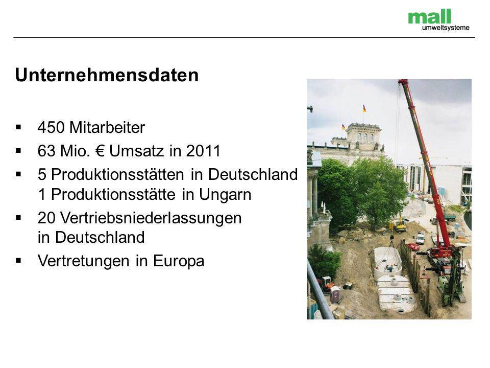 Unternehmensdaten 450 Mitarbeiter 63 Mio. € Umsatz in 2011