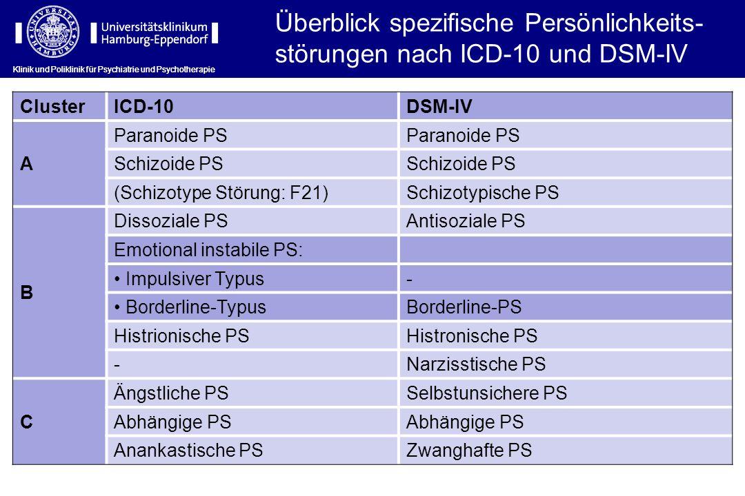 Überblick spezifische Persönlichkeits-störungen nach ICD-10 und DSM-IV