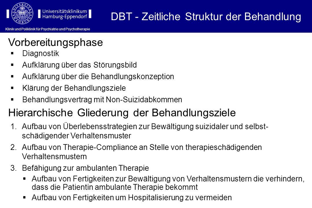 DBT - Zeitliche Struktur der Behandlung