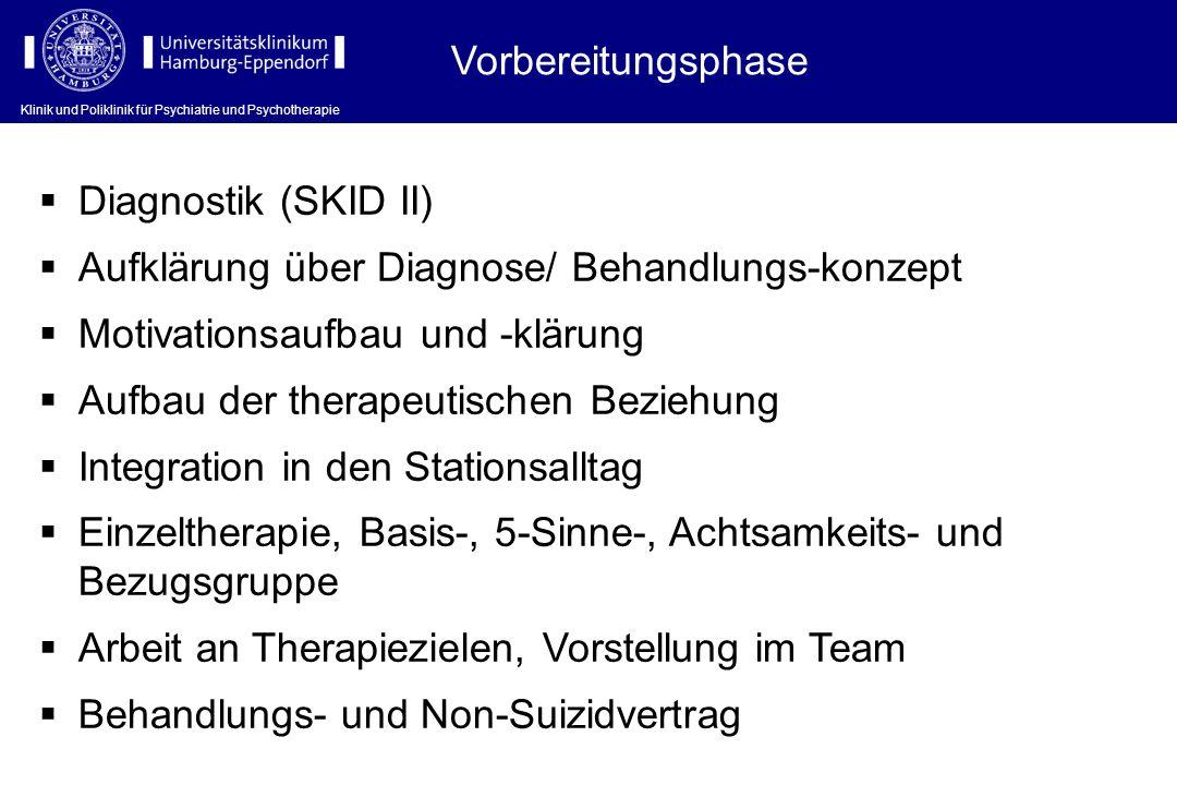 Aufklärung über Diagnose/ Behandlungs-konzept