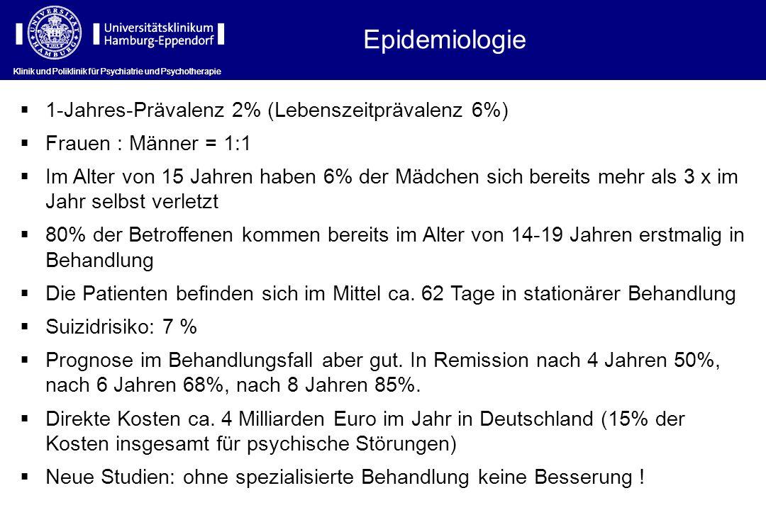 Epidemiologie 1-Jahres-Prävalenz 2% (Lebenszeitprävalenz 6%)