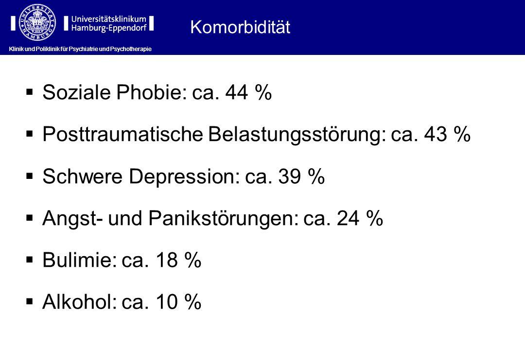 Posttraumatische Belastungsstörung: ca. 43 %