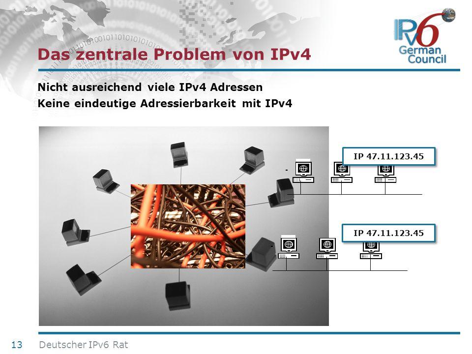 Das zentrale Problem von IPv4