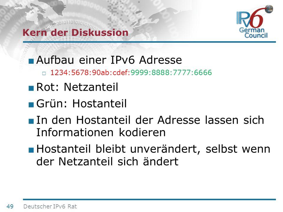 Aufbau einer IPv6 Adresse Rot: Netzanteil Grün: Hostanteil
