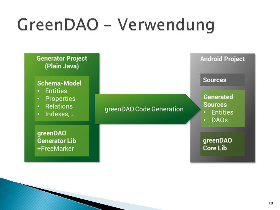 GreenDAO - Verwendung