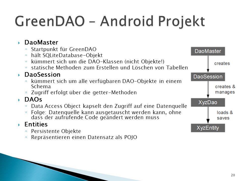 GreenDAO – Android Projekt