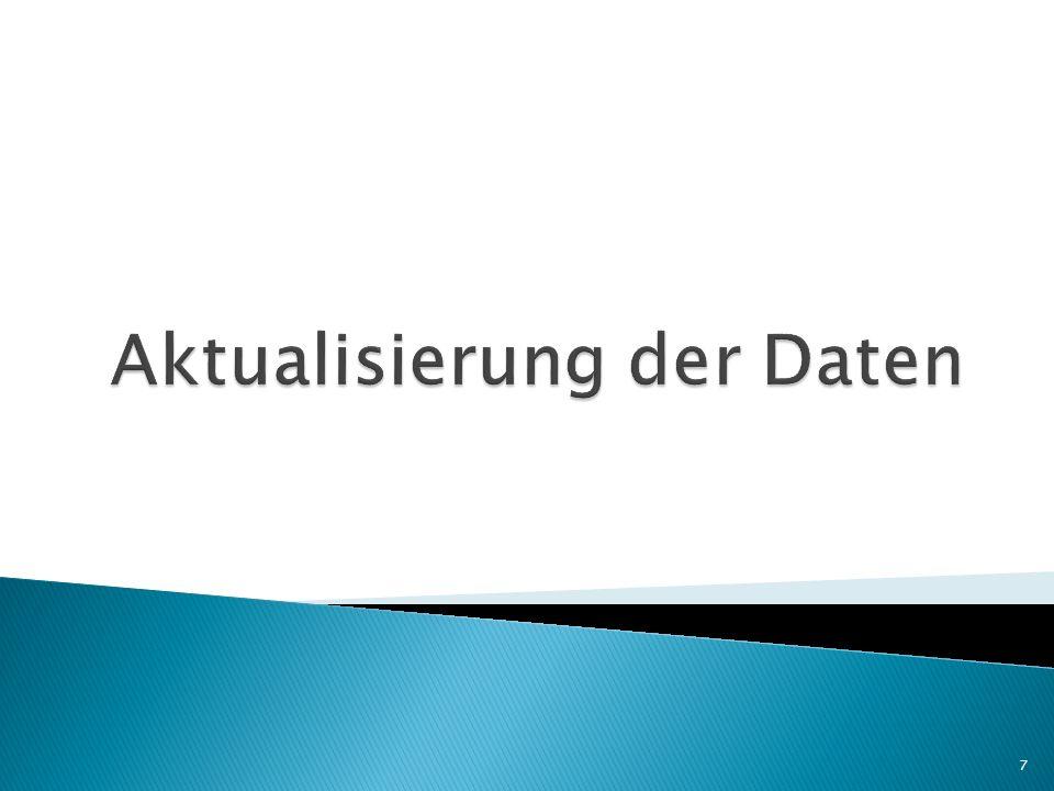 Aktualisierung der Daten