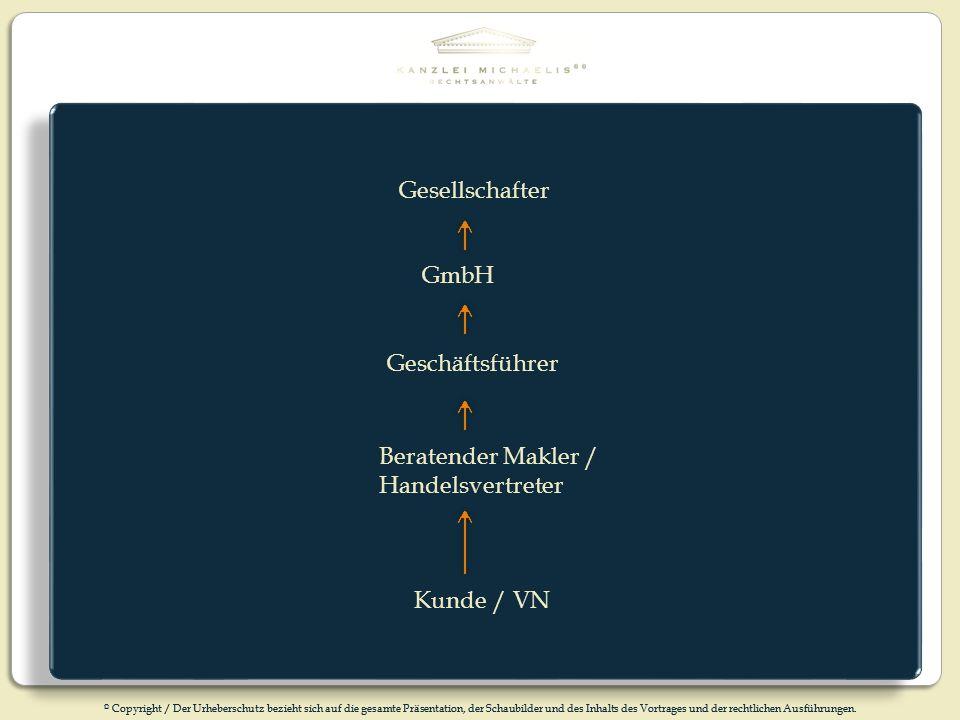 Gesellschafter GmbH Geschäftsführer Beratender Makler / Handelsvertreter Kunde / VN
