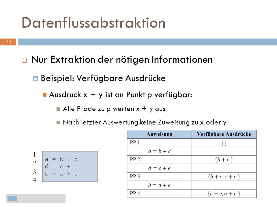 Datenflussabstraktion