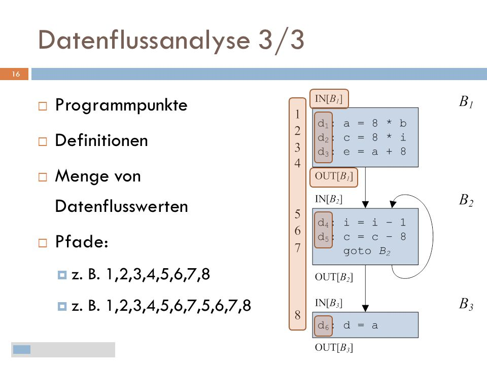 Datenflussanalyse 3/3 Programmpunkte Definitionen