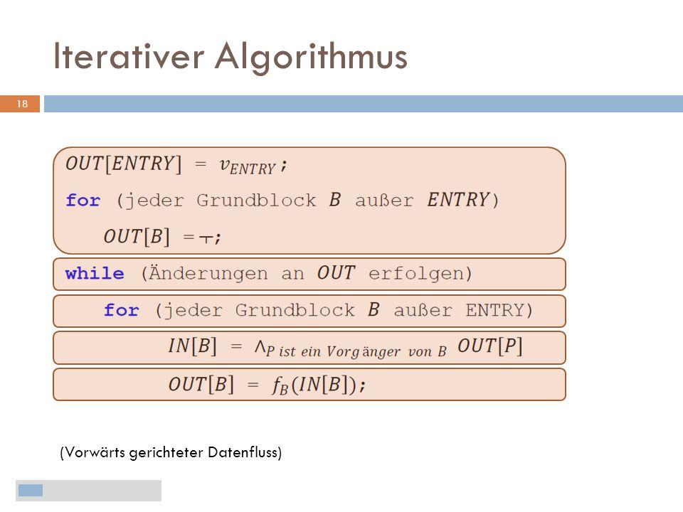 Iterativer Algorithmus