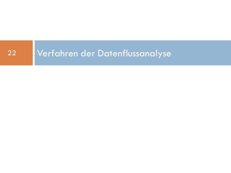 Verfahren der Datenflussanalyse