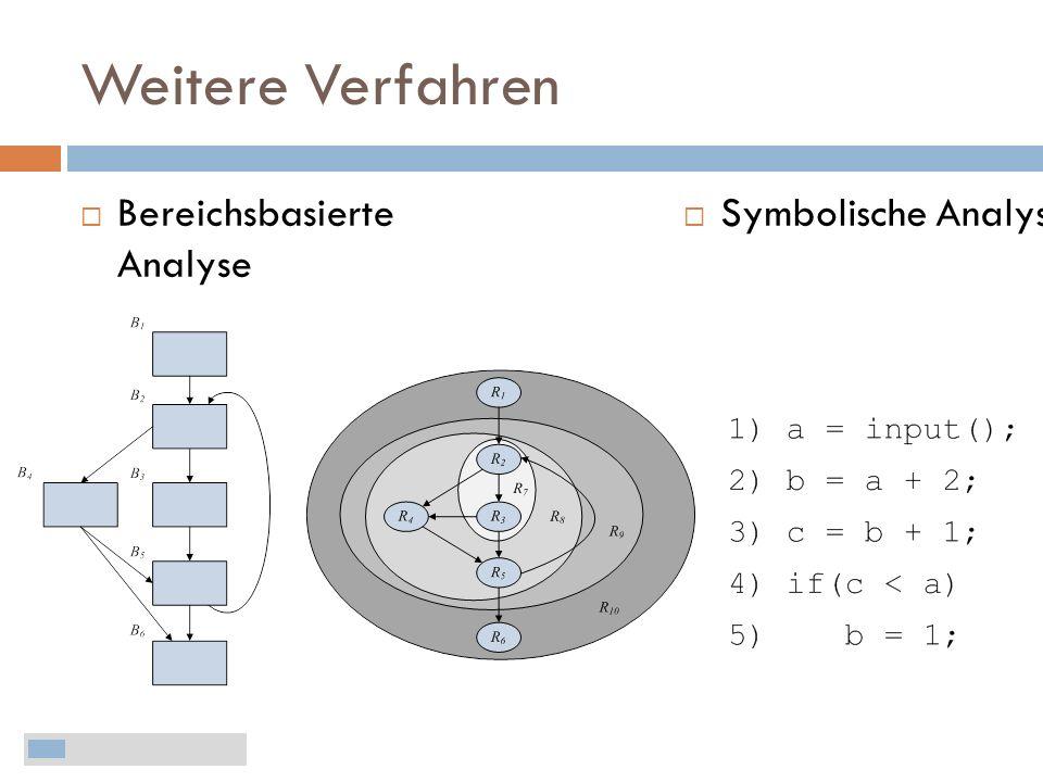 Weitere Verfahren Bereichsbasierte Analyse Symbolische Analyse