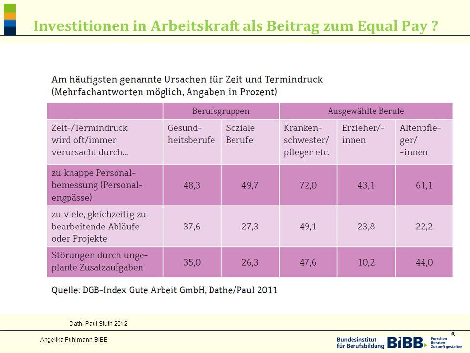 Investitionen in Arbeitskraft als Beitrag zum Equal Pay