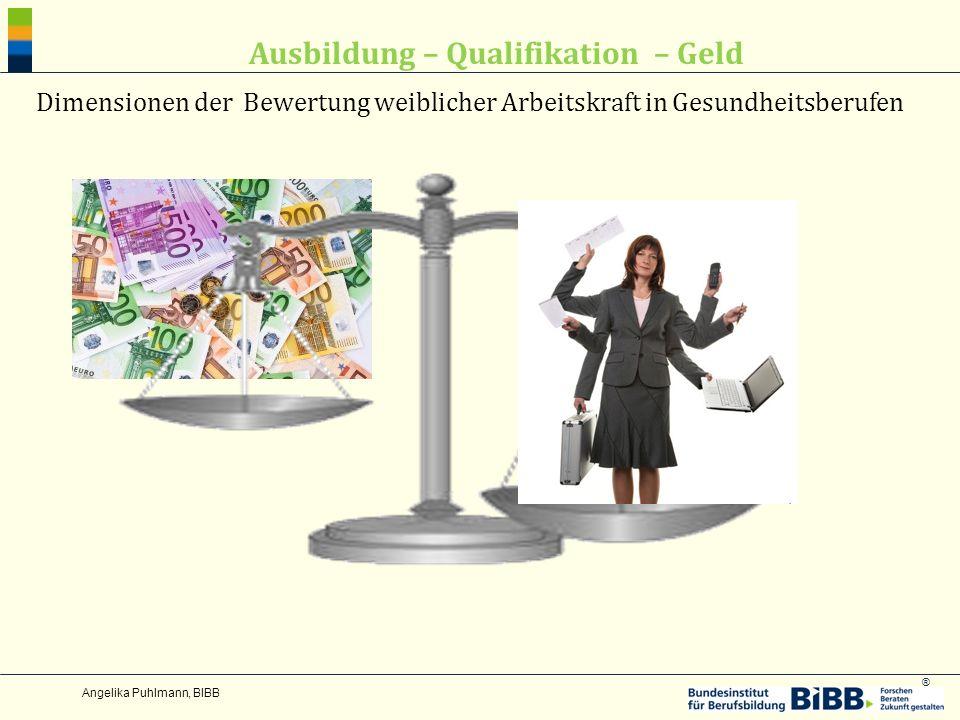 Ausbildung – Qualifikation – Geld