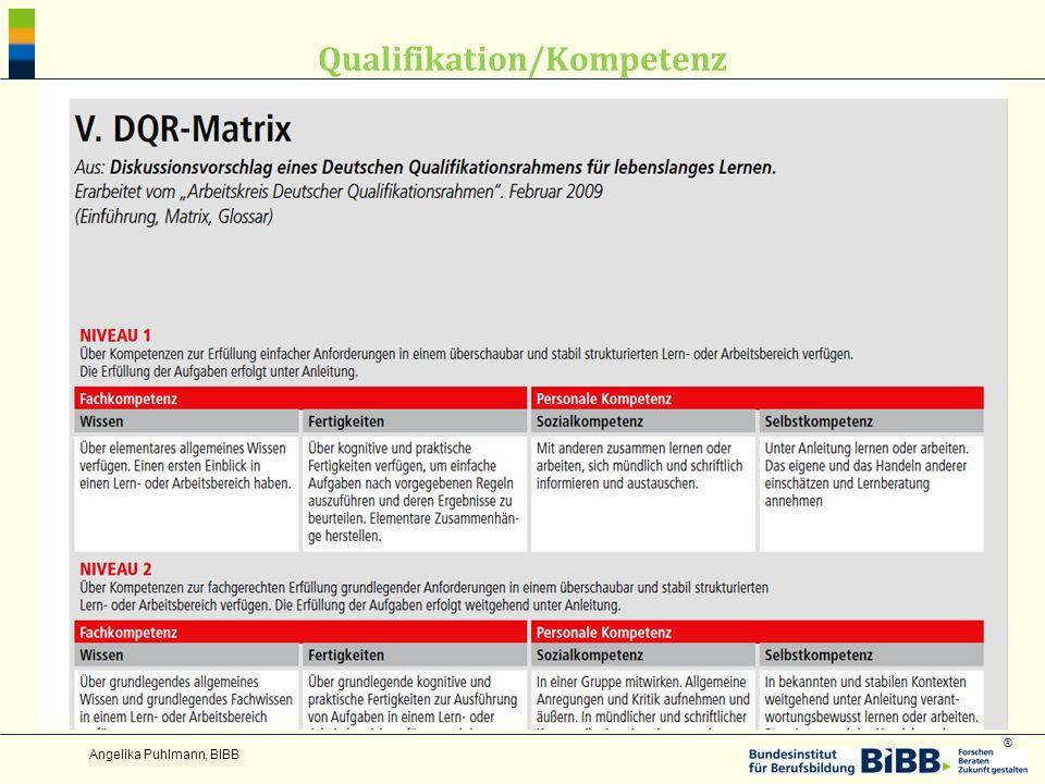 Qualifikation/Kompetenz