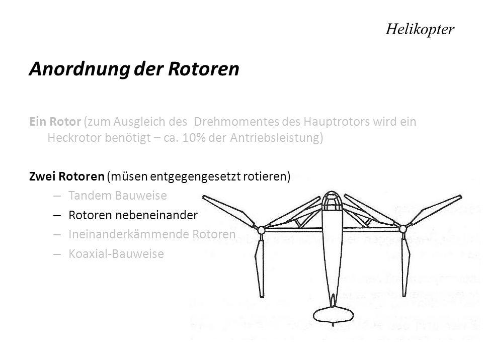 Anordnung der Rotoren Helikopter