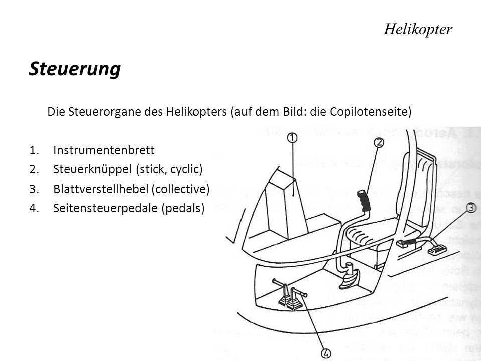 Helikopter Steuerung. Die Steuerorgane des Helikopters (auf dem Bild: die Copilotenseite) Instrumentenbrett.
