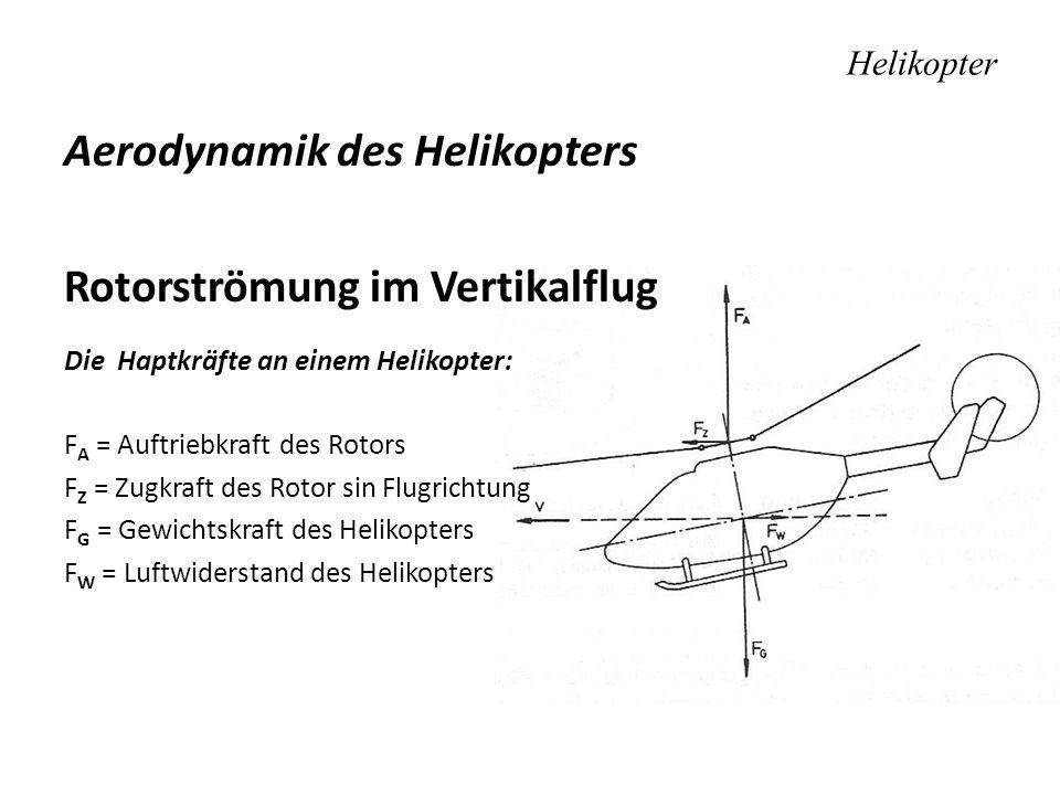 Aerodynamik des Helikopters Rotorströmung im Vertikalflug