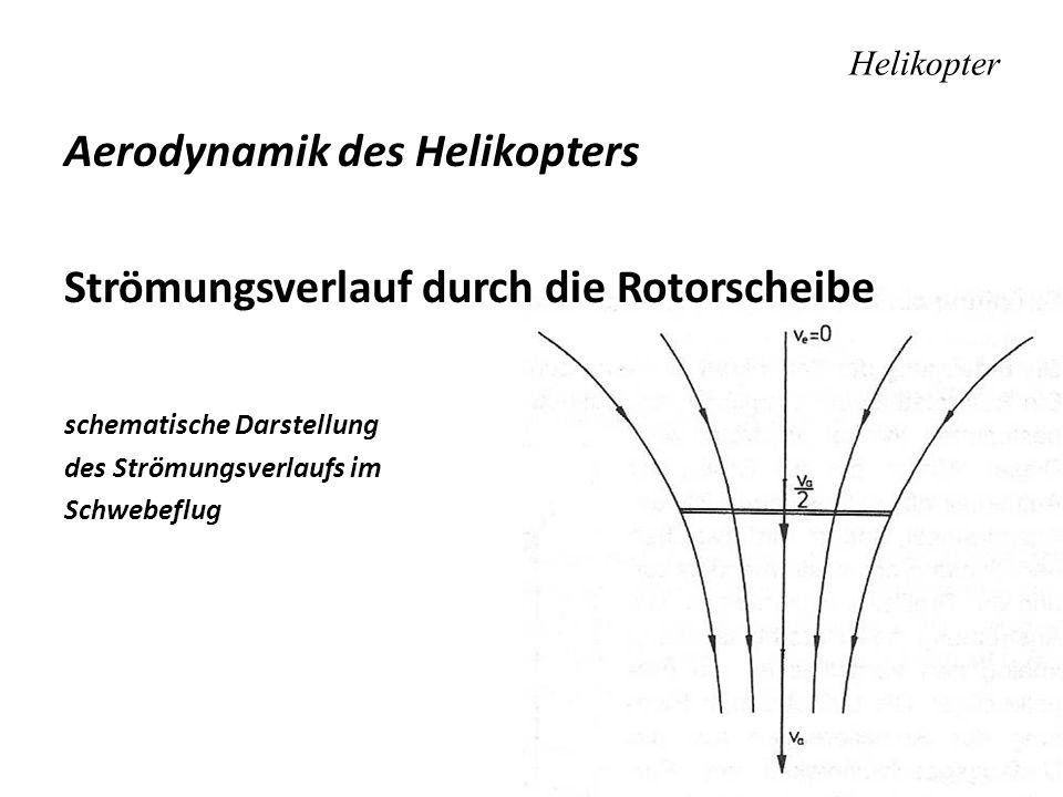 Aerodynamik des Helikopters Strömungsverlauf durch die Rotorscheibe