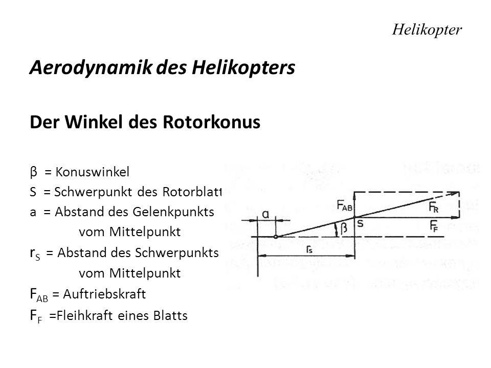 Aerodynamik des Helikopters