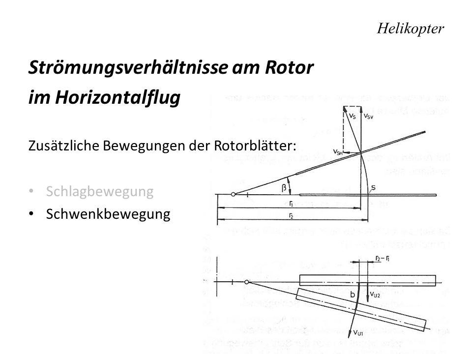 Strömungsverhältnisse am Rotor im Horizontalflug