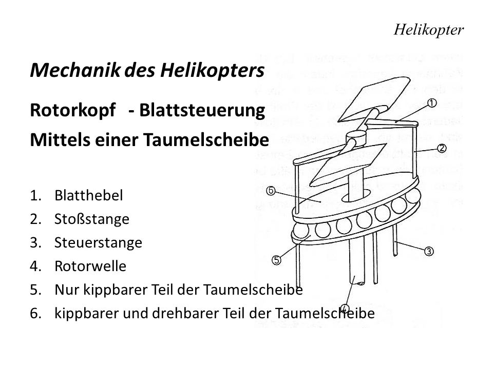 Mechanik des Helikopters