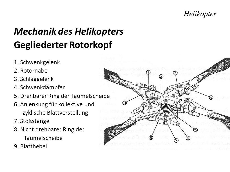 Mechanik des Helikopters Gegliederter Rotorkopf