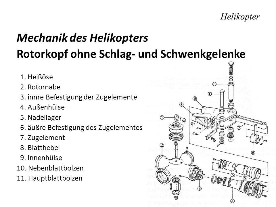 Mechanik des Helikopters Rotorkopf ohne Schlag- und Schwenkgelenke