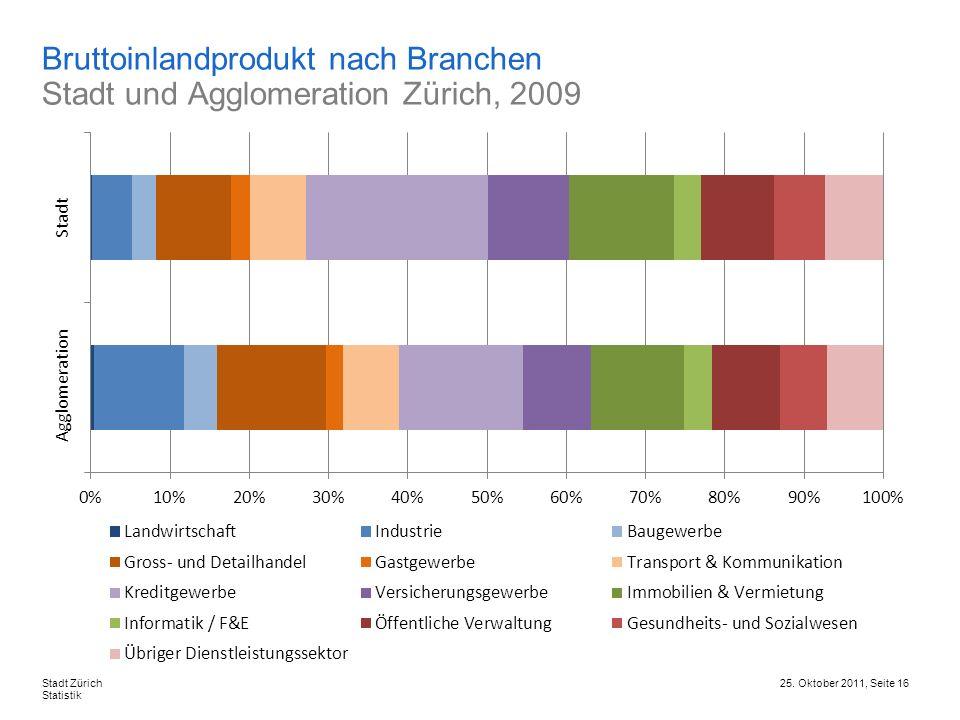 Bruttoinlandprodukt nach Branchen Stadt und Agglomeration Zürich, 2009