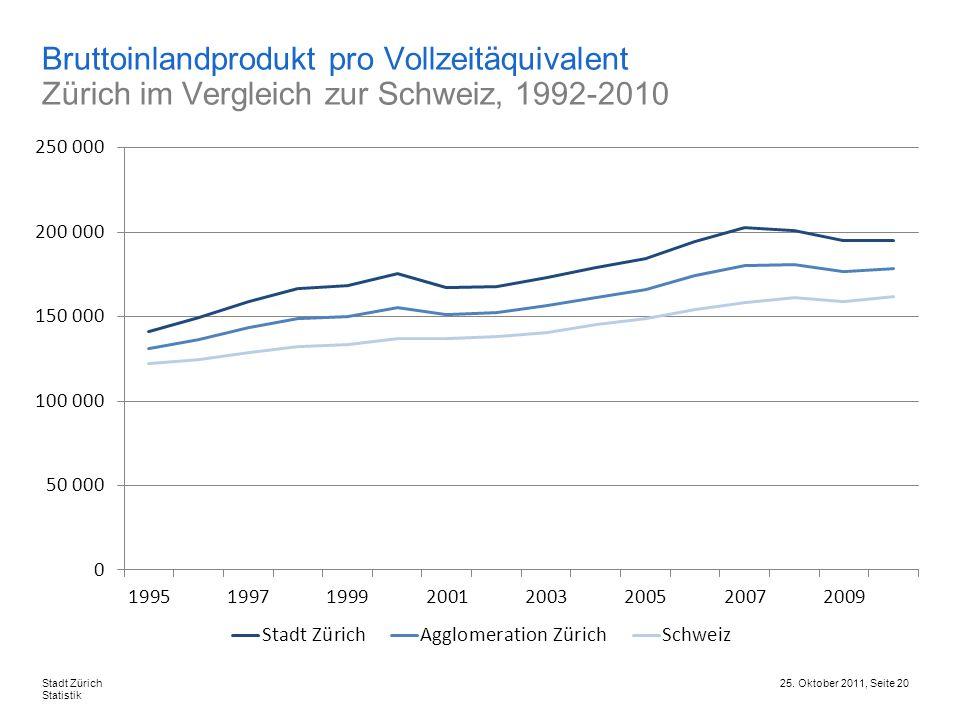 Bruttoinlandprodukt pro Vollzeitäquivalent Zürich im Vergleich zur Schweiz, 1992-2010