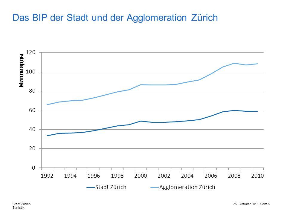 Das BIP der Stadt und der Agglomeration Zürich