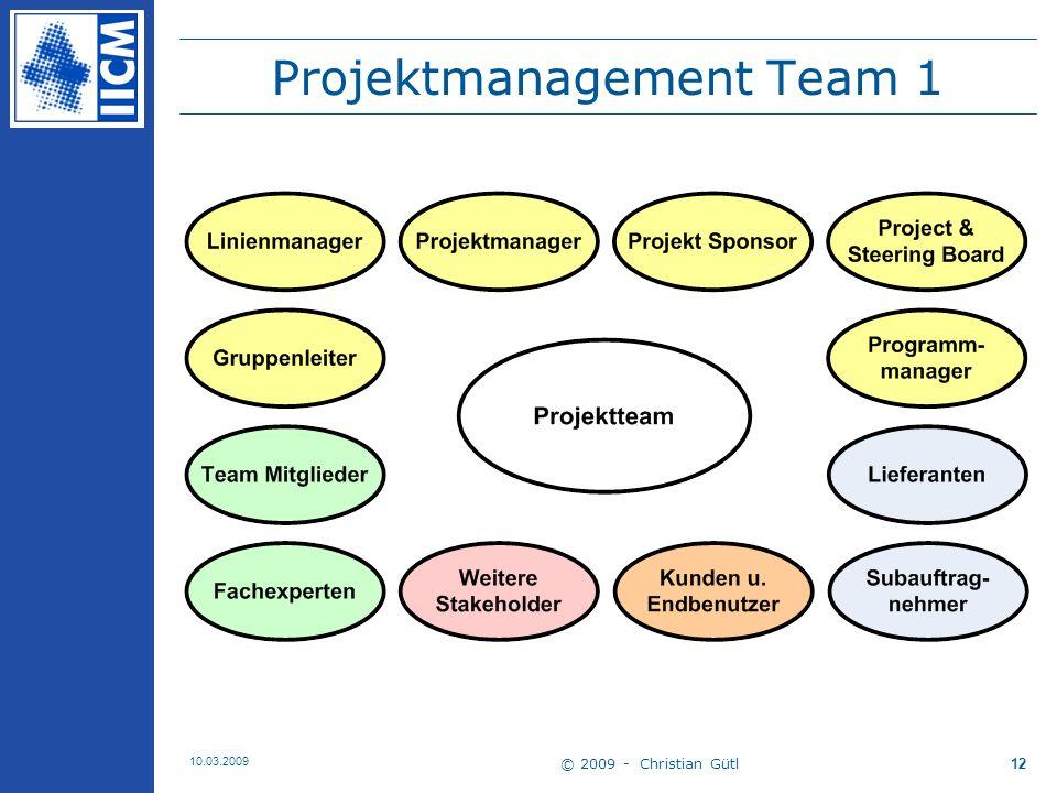Projektmanagement Team 1