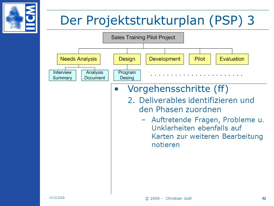 Der Projektstrukturplan (PSP) 3